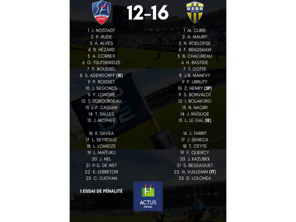 J-5 Aurillac vs USON Nevers Rugby 21/09/2018